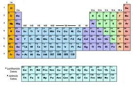 Taller de ciencia para jvenes 2013 guanajuato mxico cuntas veces hemos escuchado que un qumico debe aprender de memoria la tabla peridica de los elementos la enseanza de la qumica a nivel bachillerato urtaz Gallery