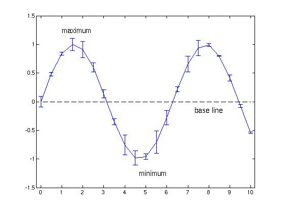 how to read a file line by line in matlab