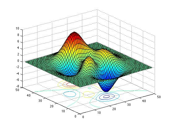 Drawing Lines Matlab : Matlab
